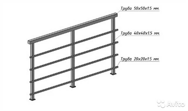 Ограждения переходных балконов..