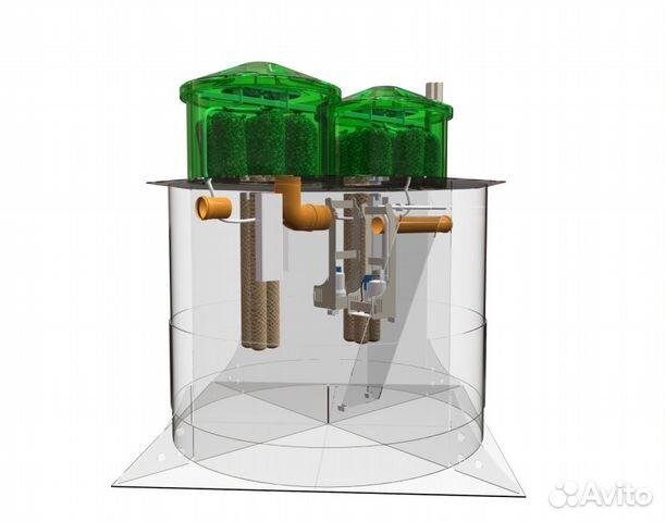 Септики для дачи дома станции биоочистки 89372257938 купить 2